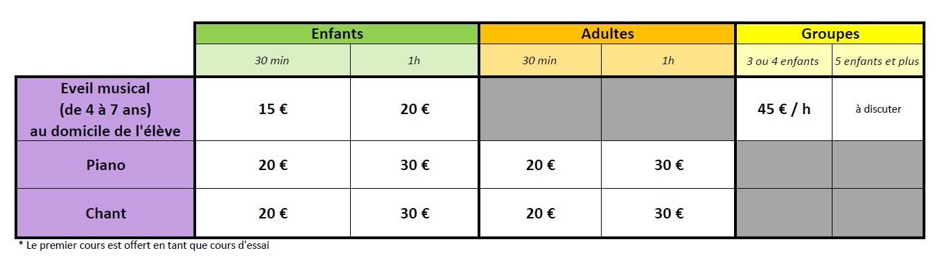 Grille de tarifs (2015 et 2016)